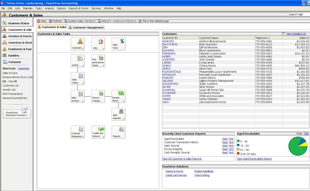 Peachtree Complete 2011 - Customer & Sales Screen  (Sample Company)