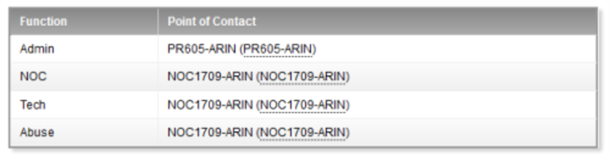 Screenshot of the second page of the Arin search.