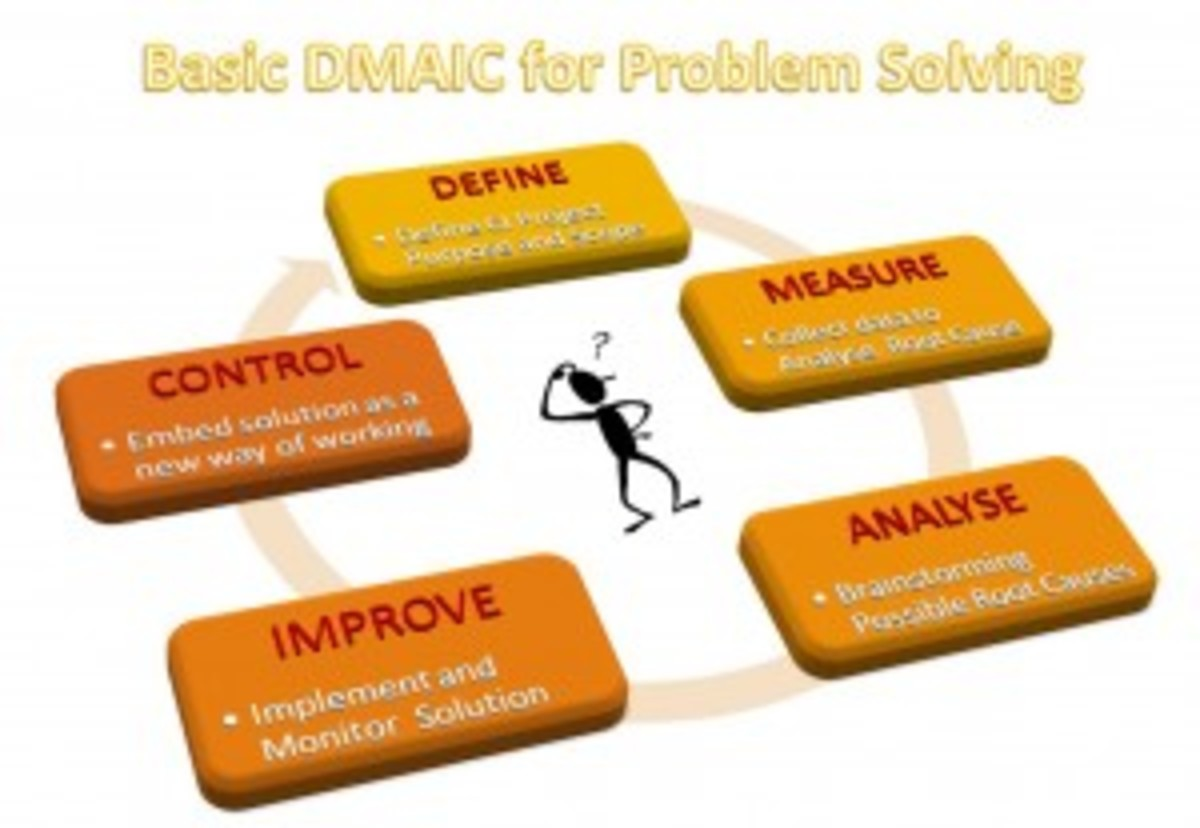 DMAIC to solve problems