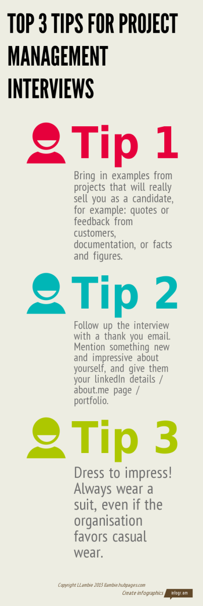 project management interview questions hubpages