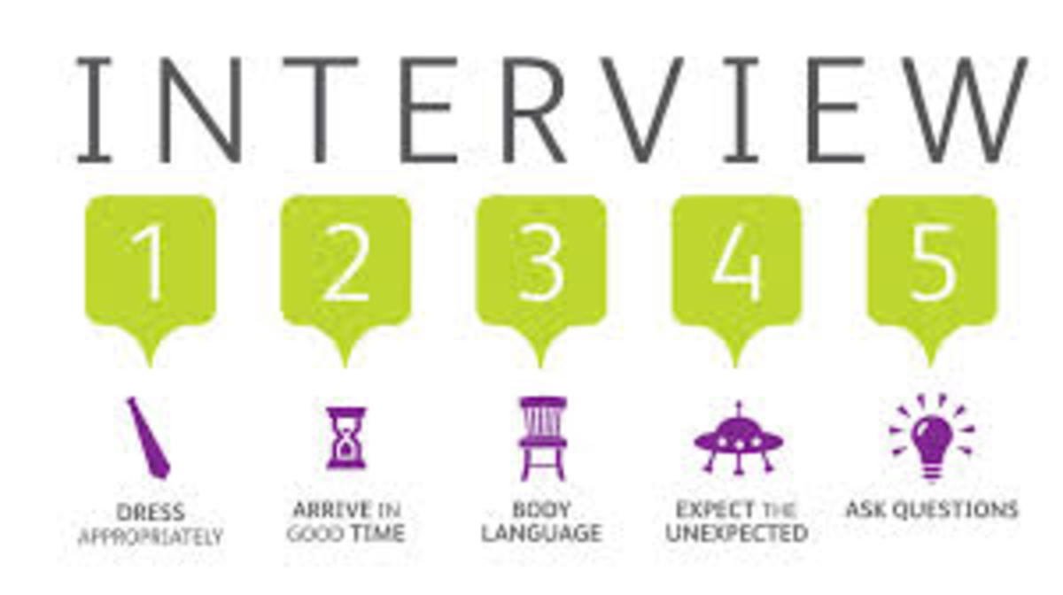 Top 5 Interview Questions For Primary Teaching Elementry