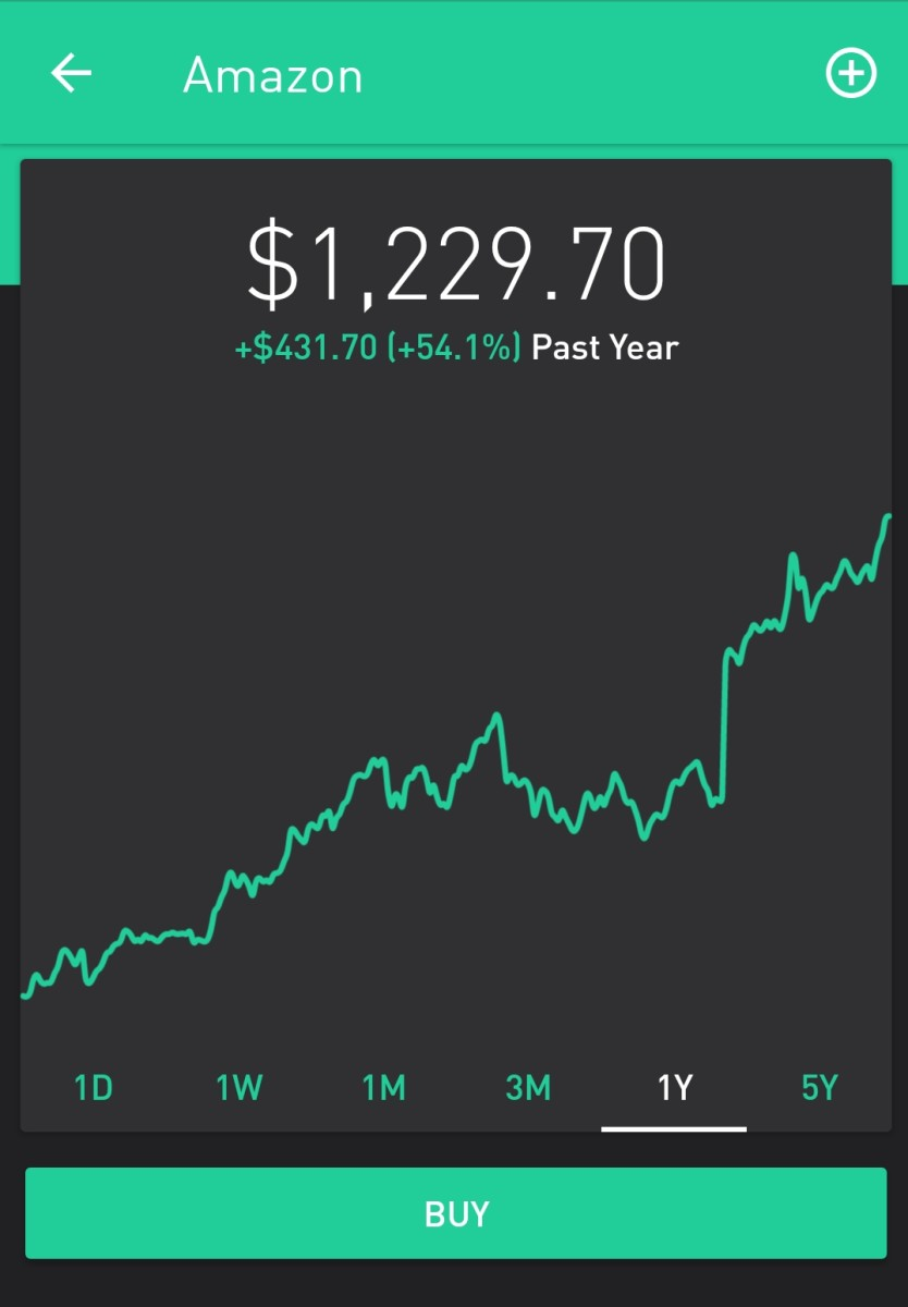 Robinhood allows you to buy stocks commission free