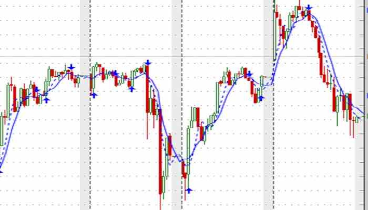 S&P roller coaster in a single day. Ending up where it started, but money made by trading in between.