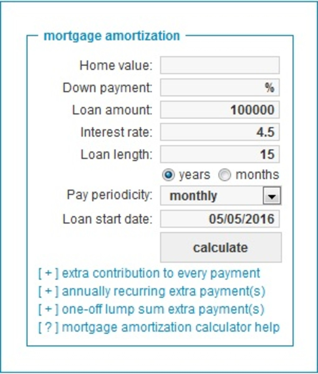 Best Online Amortization Calculators | Toughnickel