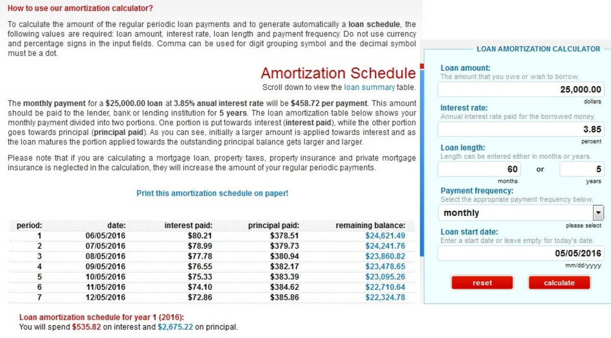 best online amortization calculators toughnickel