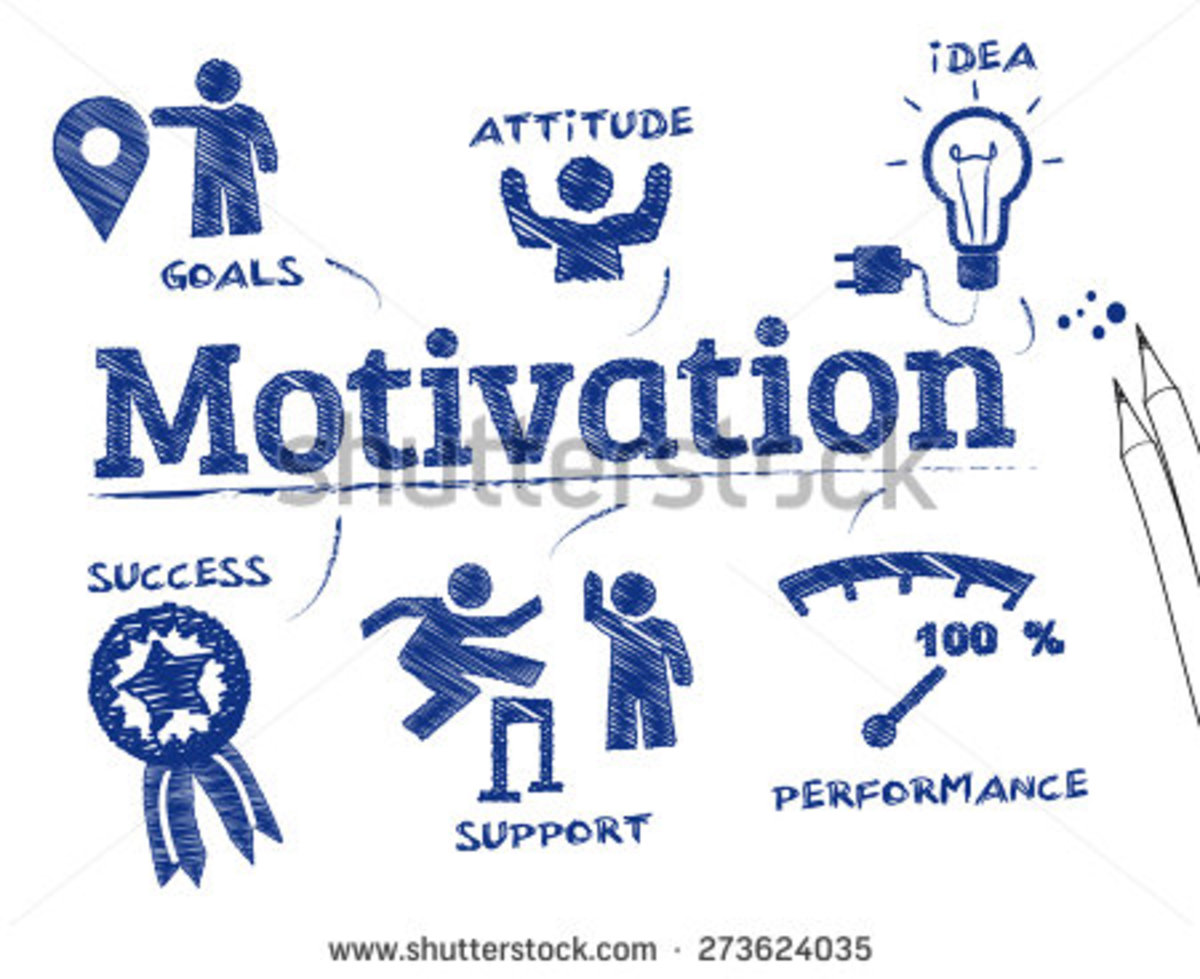 What you do today can improve all your tommorows- Ralph Marston