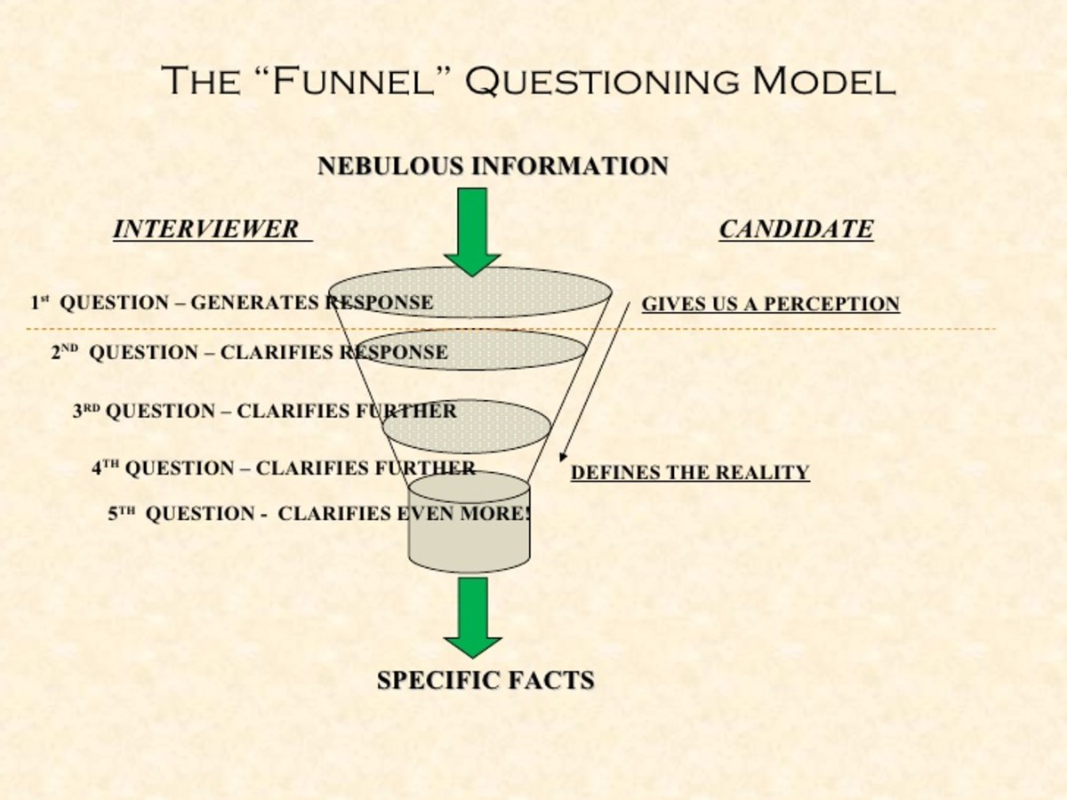 Funnel questioning