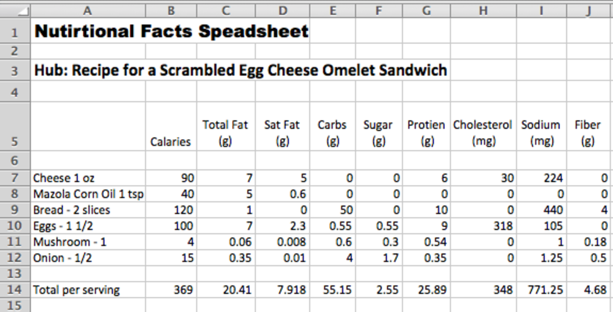 Example of Excel Spreadsheet for calculating nutritional values for a recipe hub.