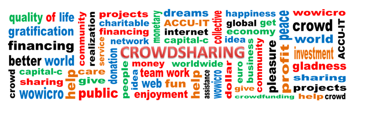Worldwide Crowdfunding Sites