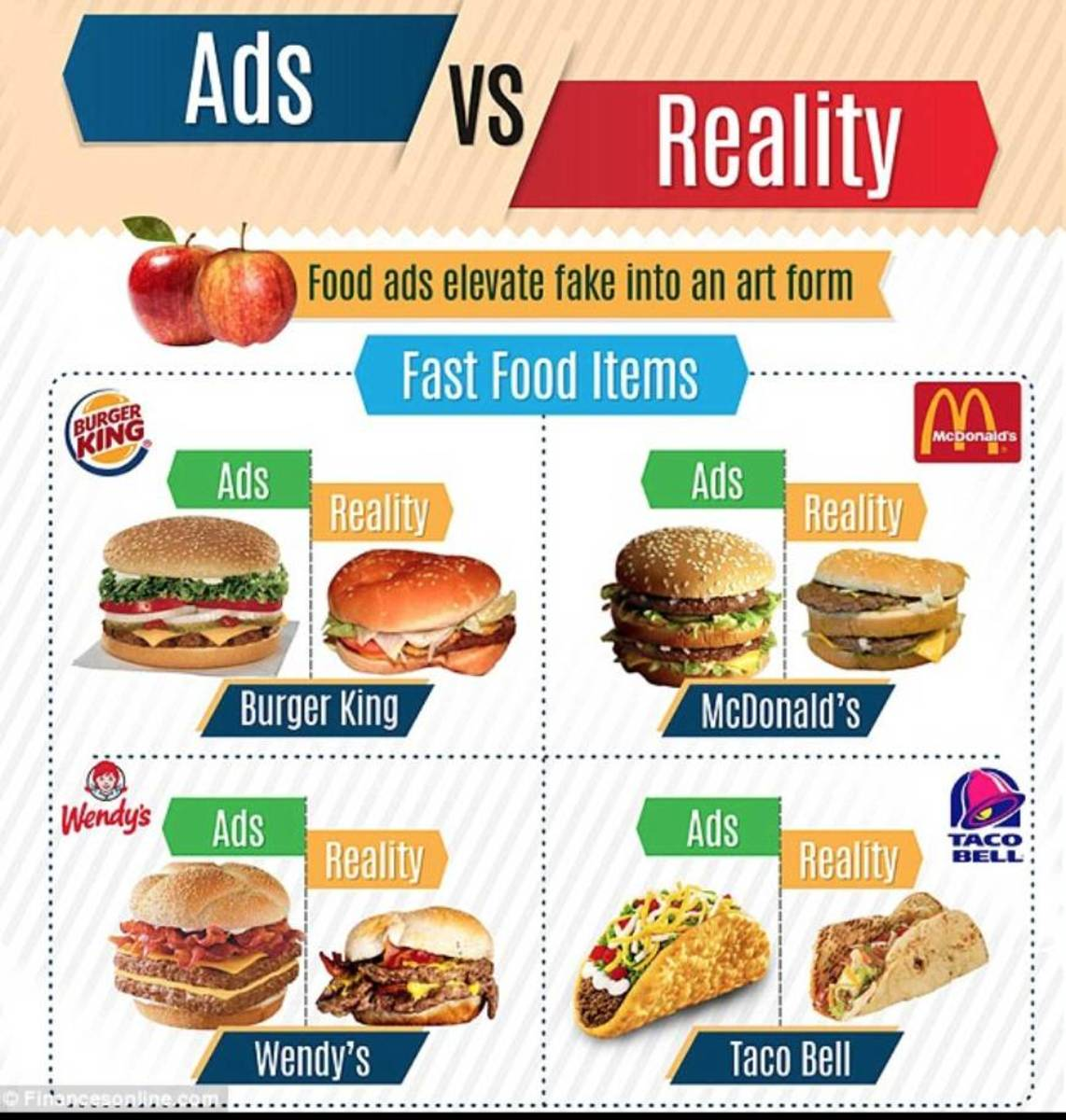 Fast Food Being Convenient