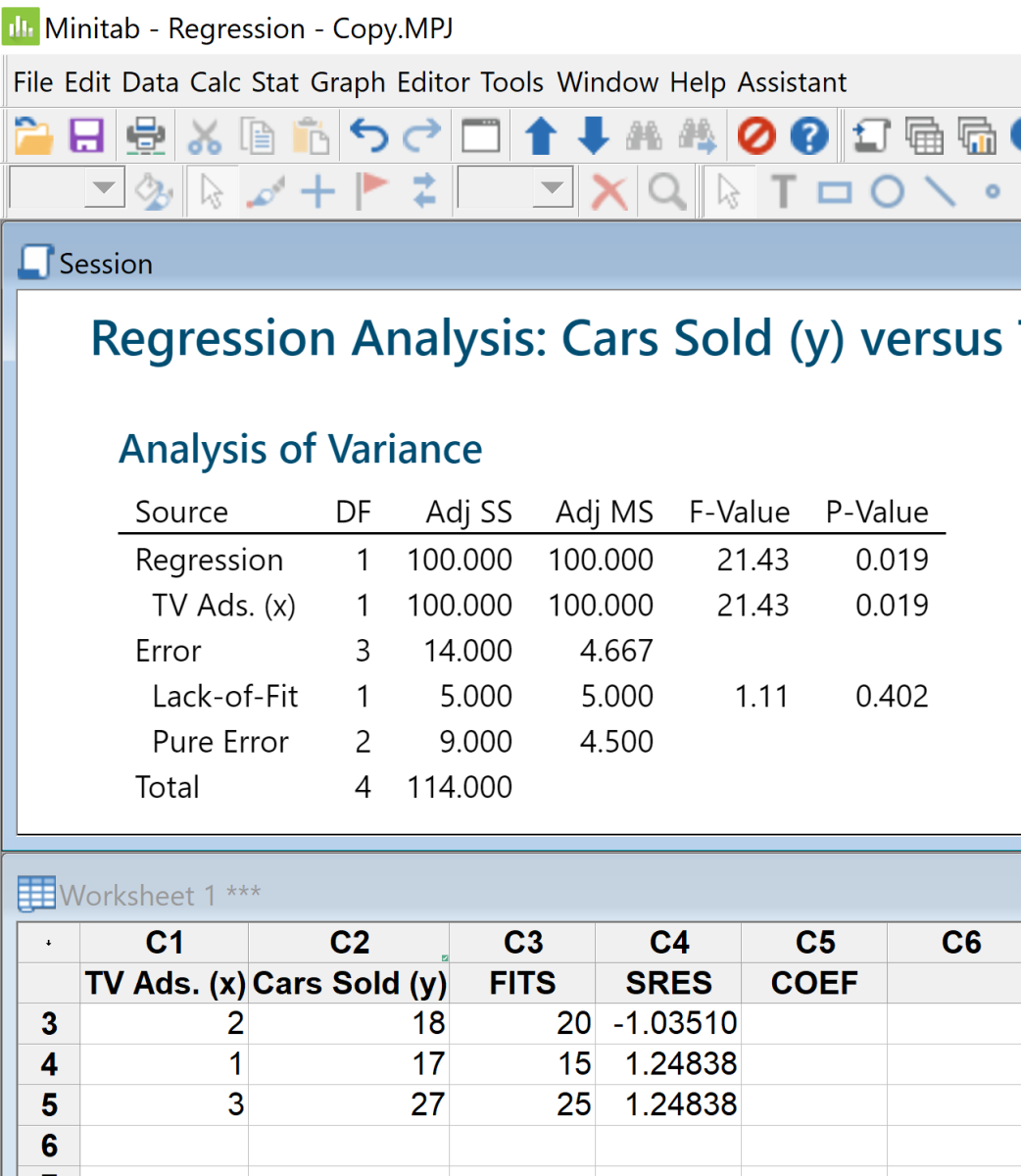 Regression output.