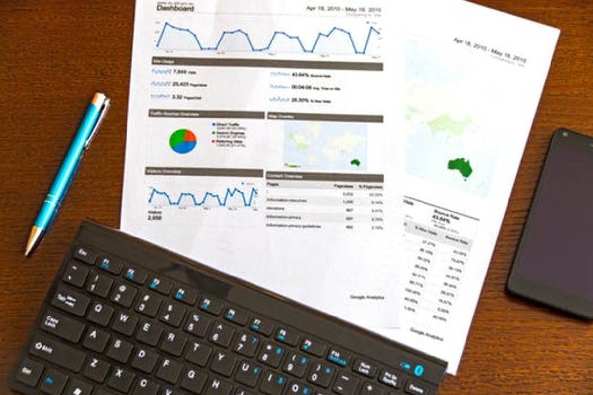 Analysis reports can support you investment decisions.