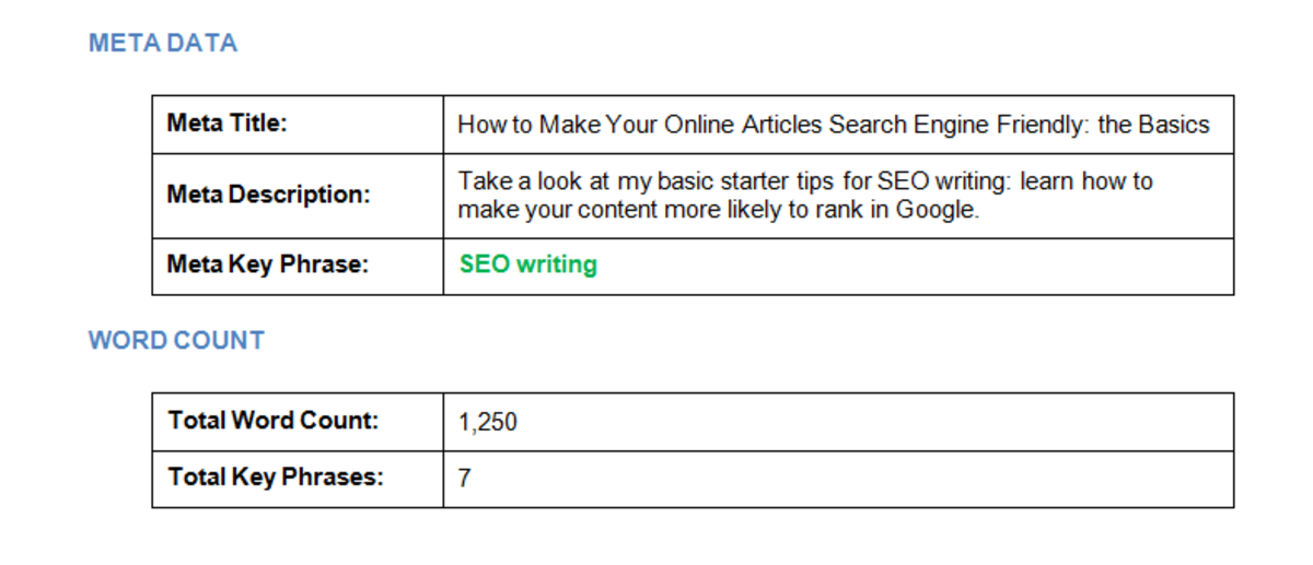 how-to-make-your-online-articles-search-engine-friendly-the-basics