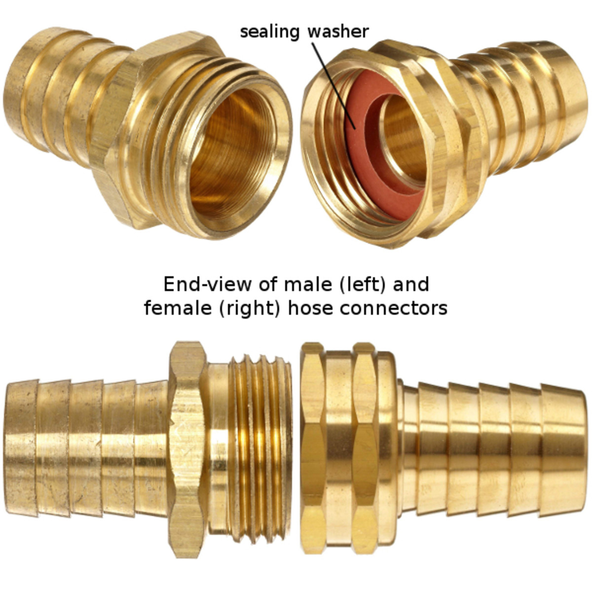 End-view of male (left) and female (right) hose connectors.