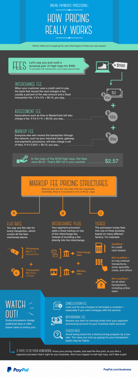 The story behind your pricing model.