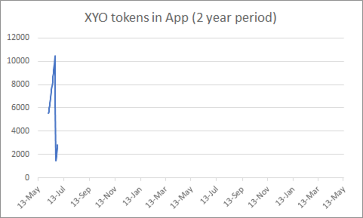 how-to-earn-money-with-xyo-geoming