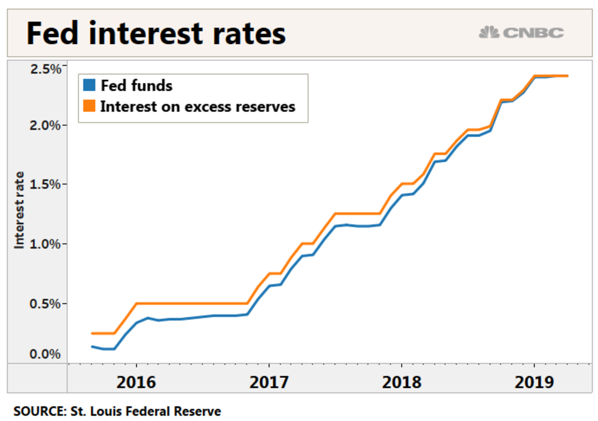 what-is-the-difference-between-apr-and-interest-rate