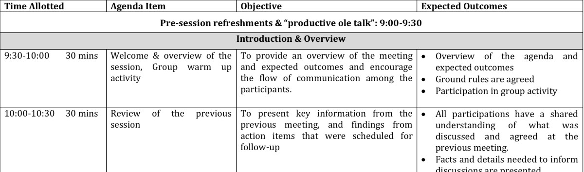 Example of an agenda showing schedule,  outcomes and objectives