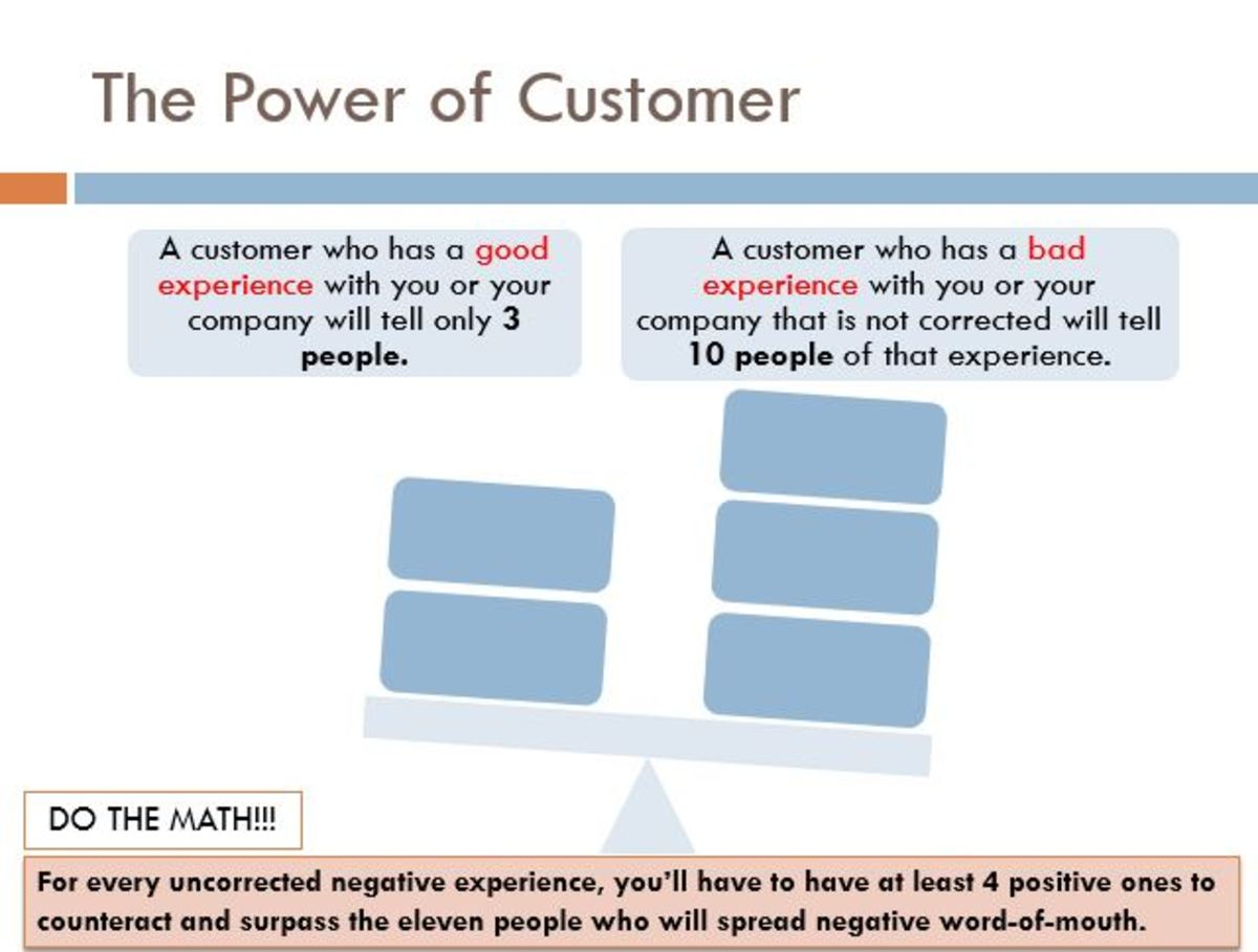 effective-customer-complaint-management