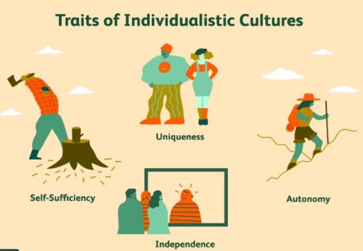 Traits of Individualism
