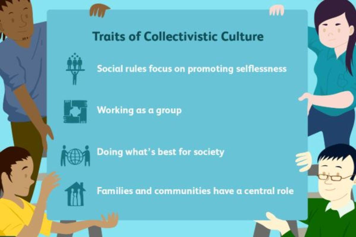 Understanding Collectivism