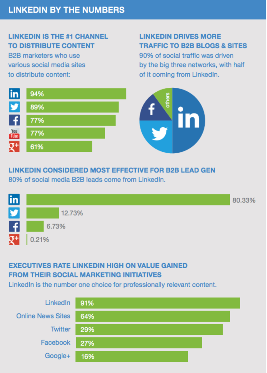 what-should-be-the-post-length-for-different-social-media-platforms