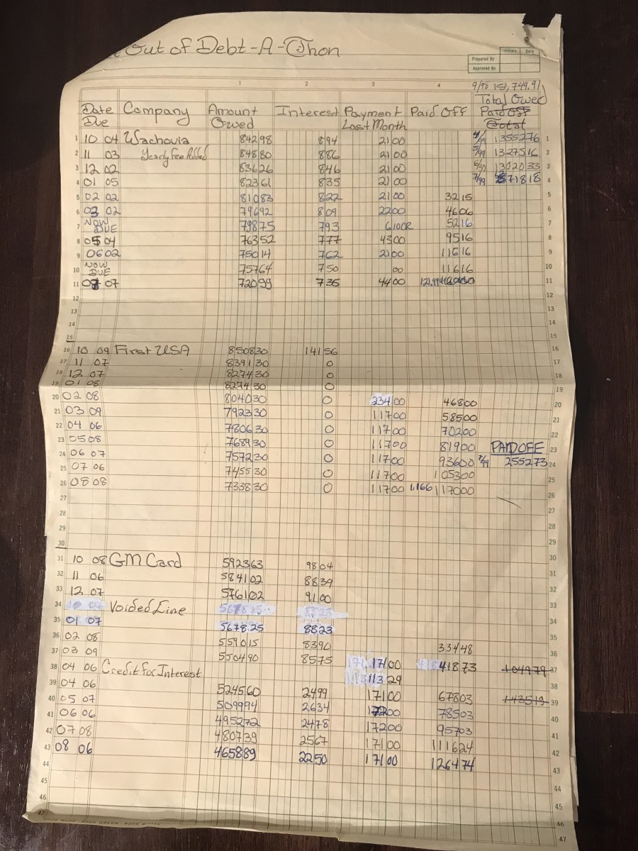 I kept track of my debt payments in a columnar that I bought for 5 cents at Big Lots.  I loved watching my balances go down!