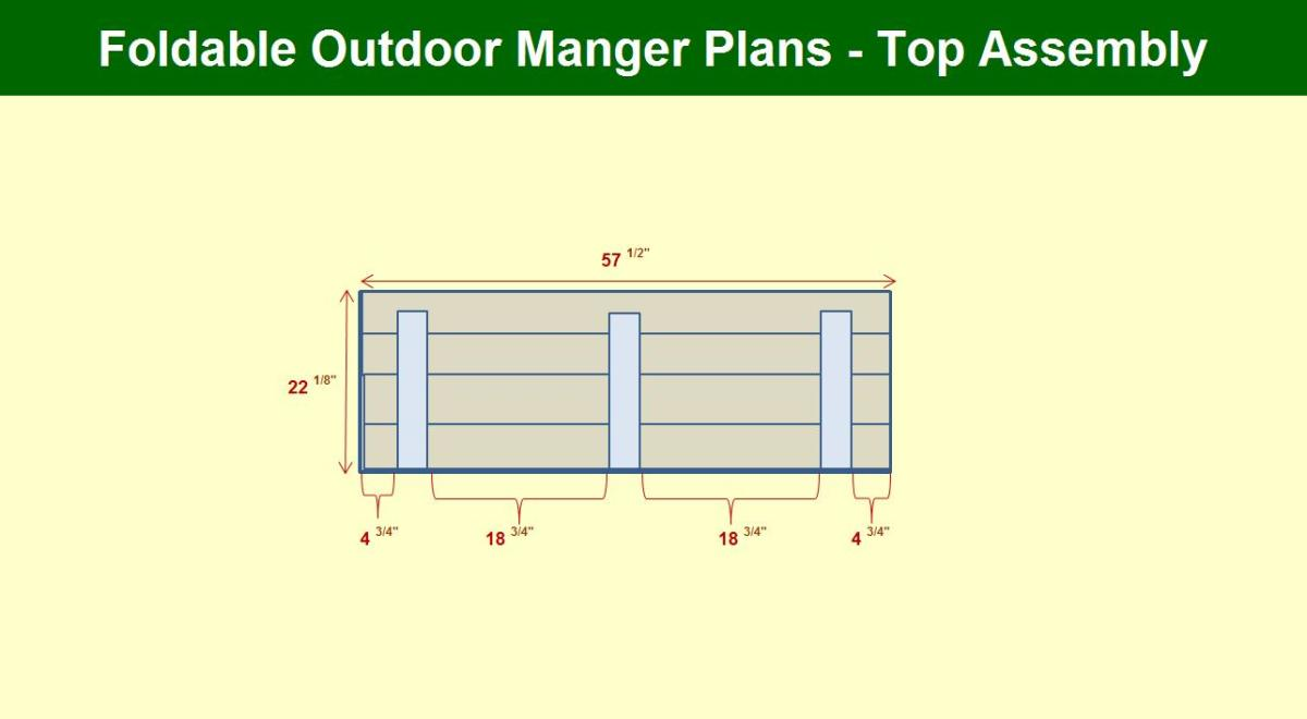 Manger Roof Assembly Plans