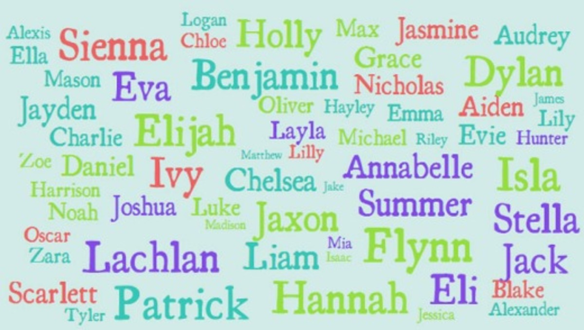People like to be called by their names.