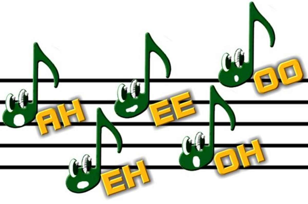 The five primary vowels to sing while rehearsing the above exercises.