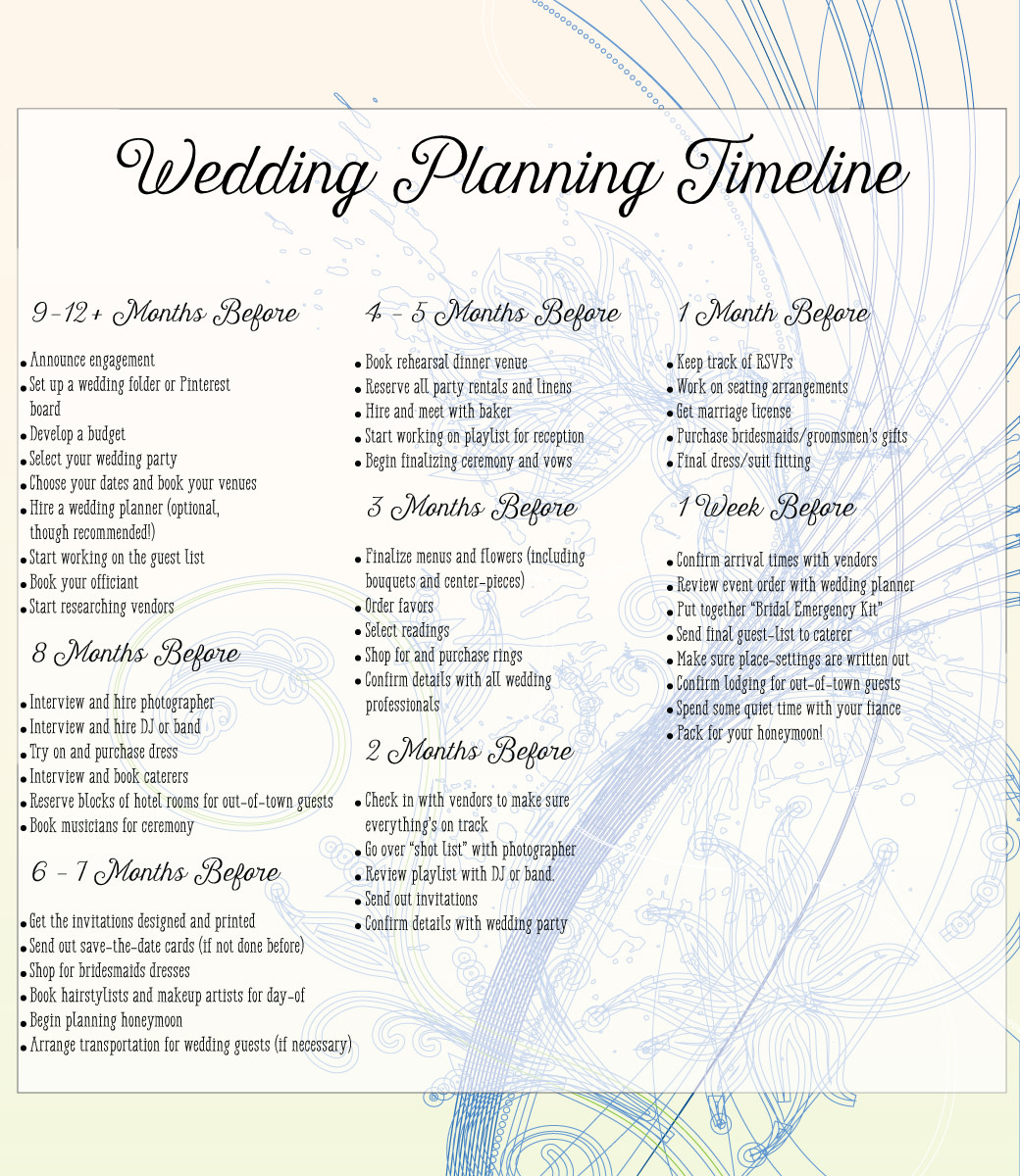 Things needed for planning a wedding a complete checklist holidappy this timeline will help you keep track of all your wedding plans junglespirit Image collections