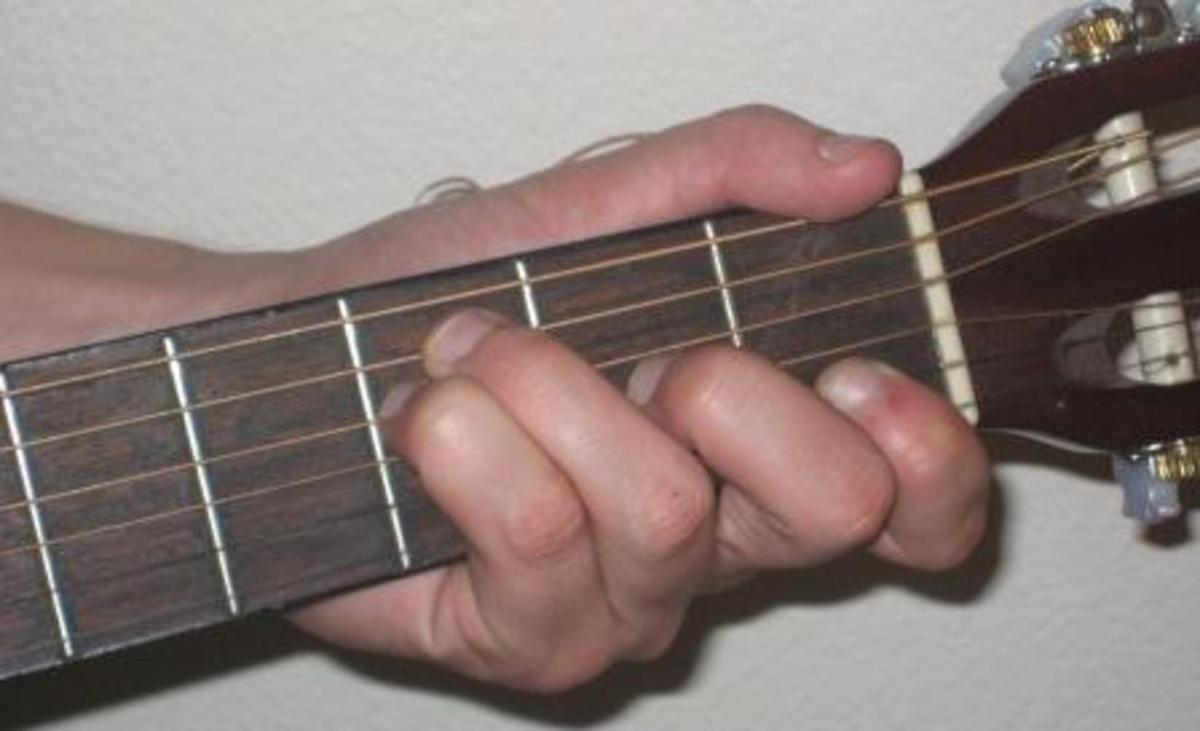 Have Fisting guitar chords found