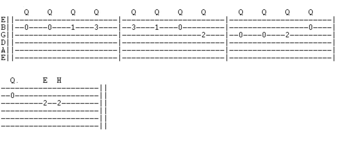 Guitar Tablature Basics: How to Read Guitar Tab | Spinditty