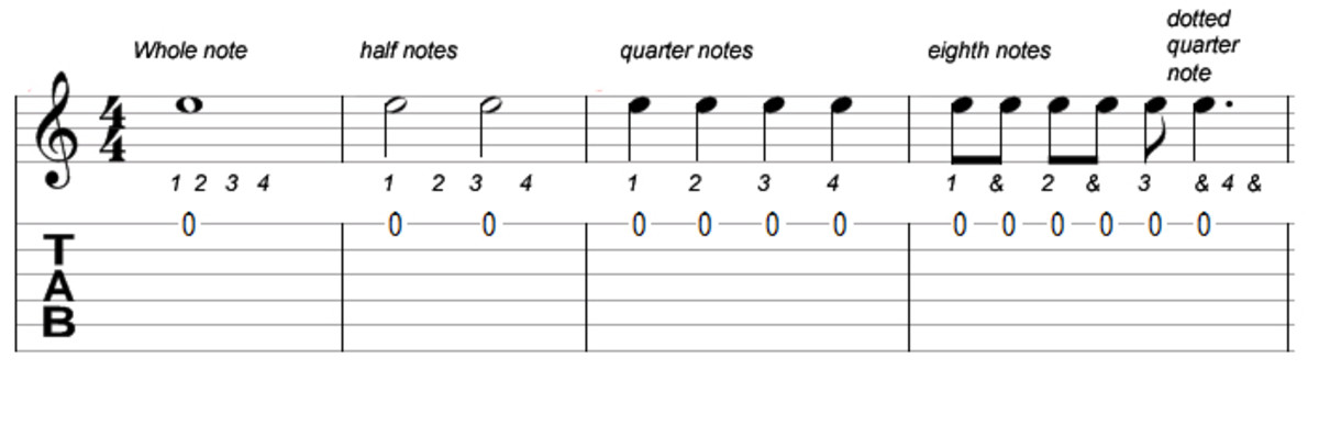 Count a steady beat and play each note above the appropriate beat number.