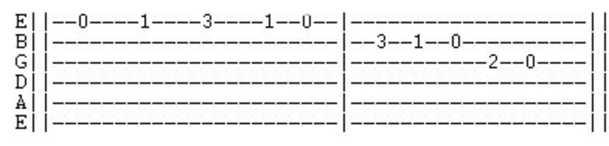 Guitar Tablature Timing Note Durations Spinditty Music