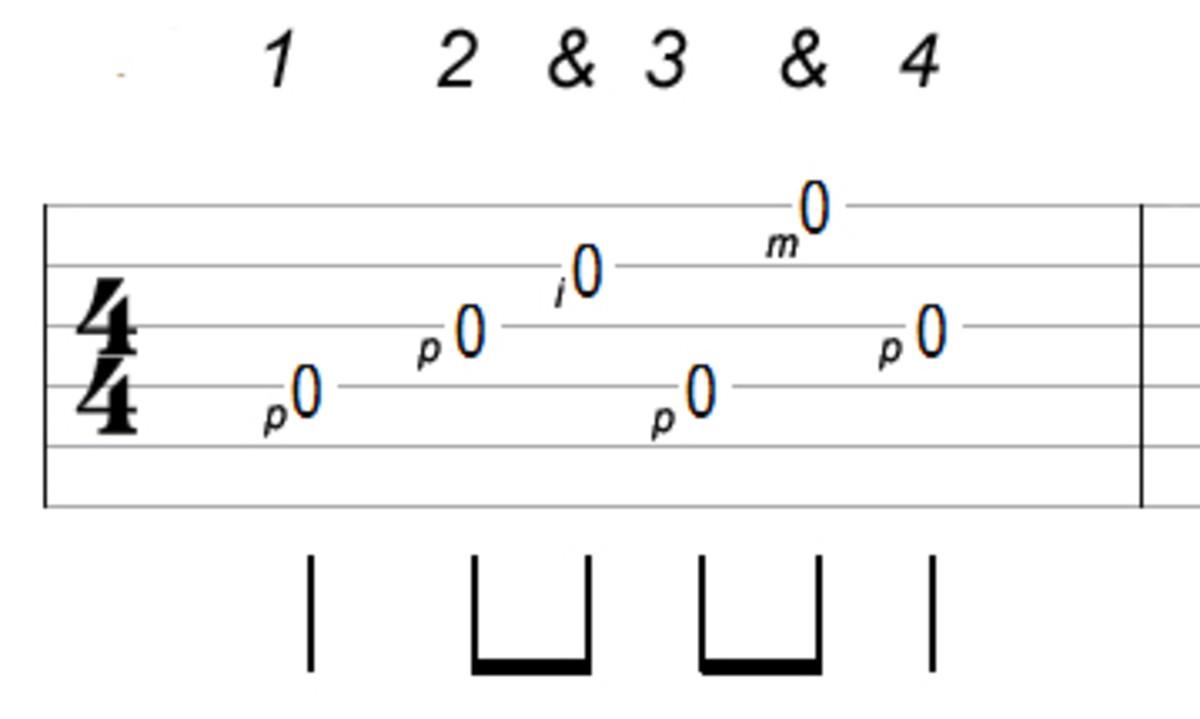 4-string pattern