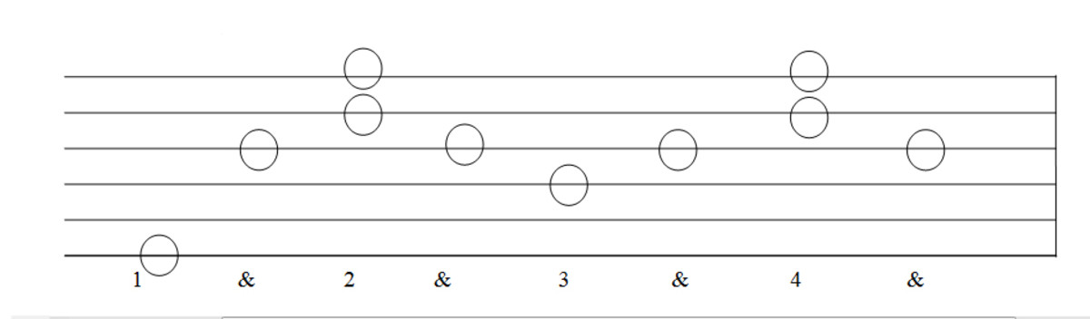 4 beat fingerstyle pattern