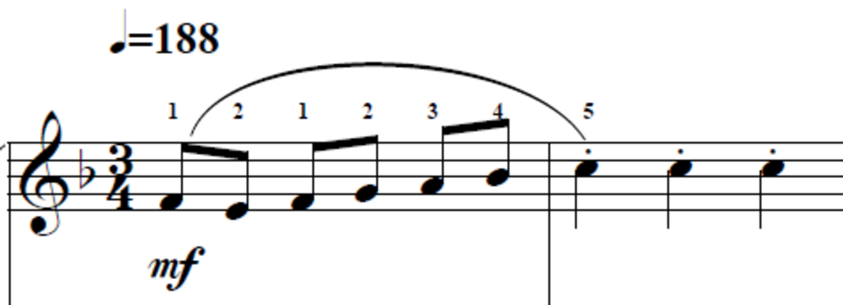 Find out the key, tempo, dynamics and articulation by looking at the score even before you play a note.