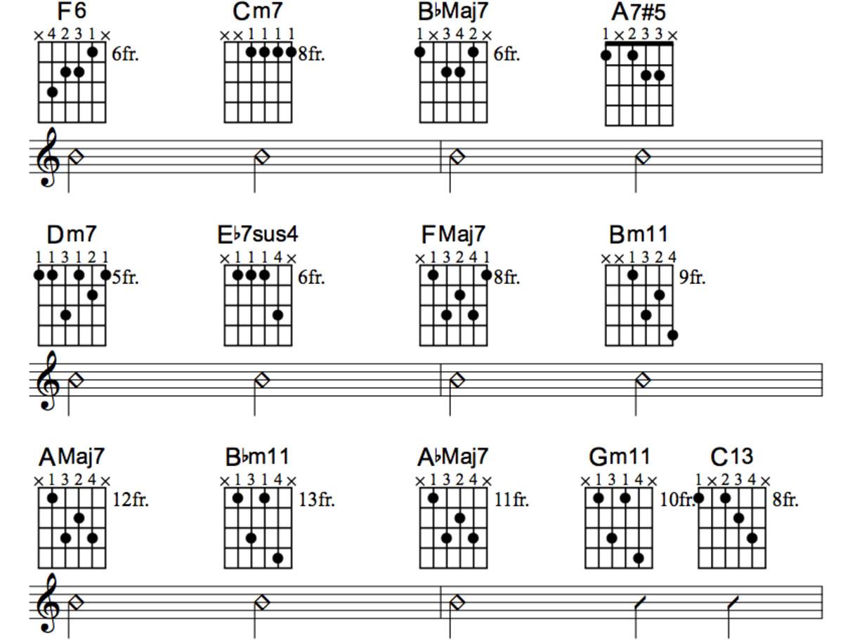 Nat King Coles Christmas Song Guitar Chords Melody Tab Video