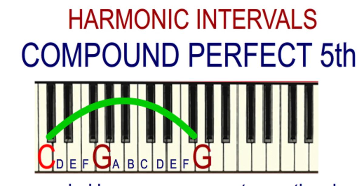 Compound perfect 5th