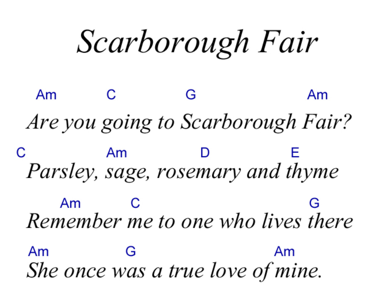 Scarborough Fair: Fingerstyle Guitar Arrangement in Notation, Tab ...