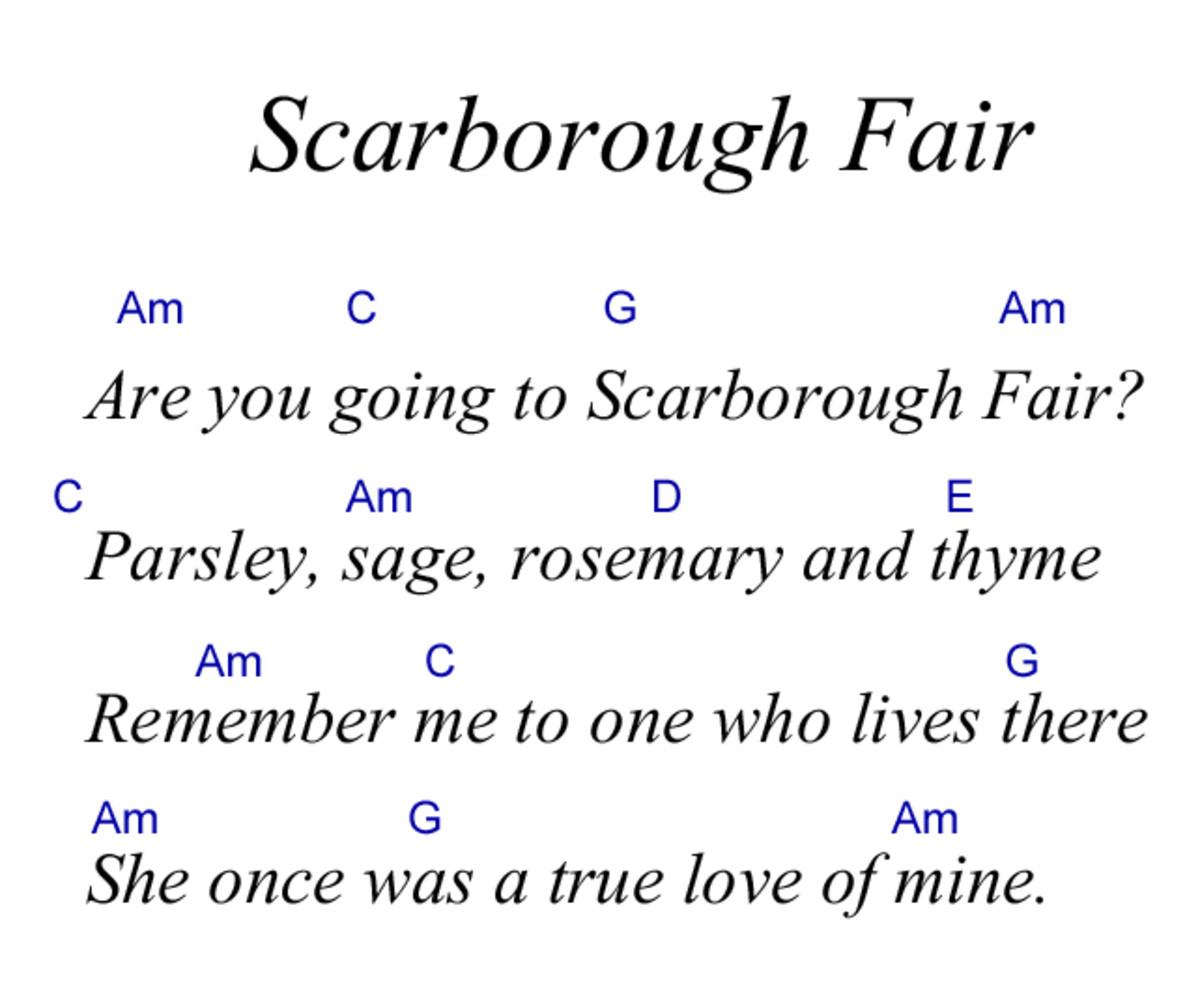 Scarborough Fair: Fingerstyle Guitar Arrangement in Notation, Tab ...