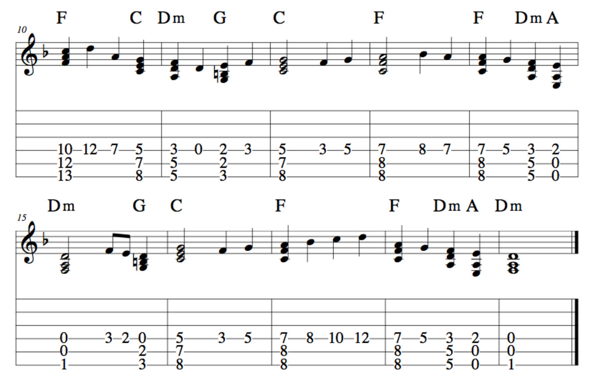 christmas-holiday-guitar-songs-god-rest-ye-merry-gentleman-chords-strumming-pattern-lyrics-guitar-duet-chord-melody