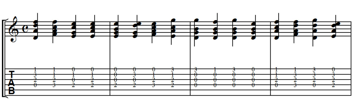 Chords on first four strings - all natural notes in first fretboard position