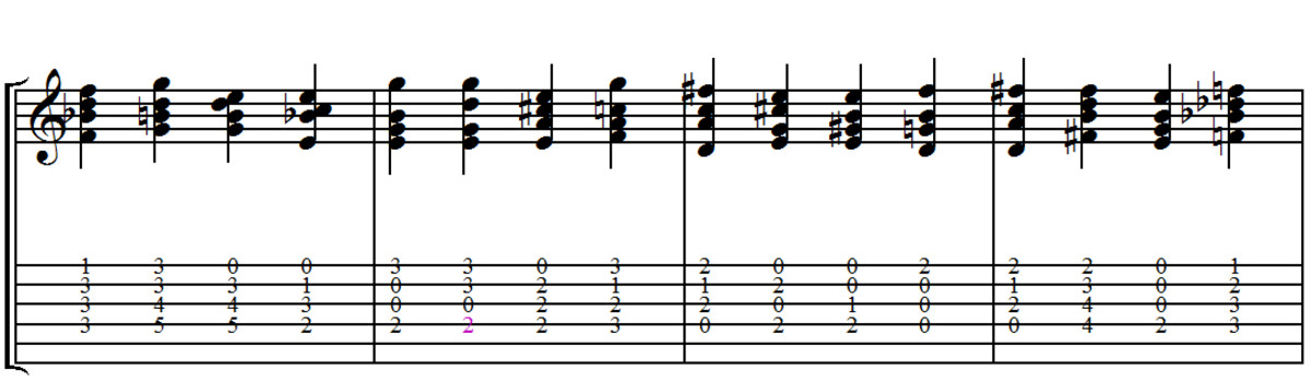 sight-reading-for-guitarists-how-to-read-chords-in-standard-notation