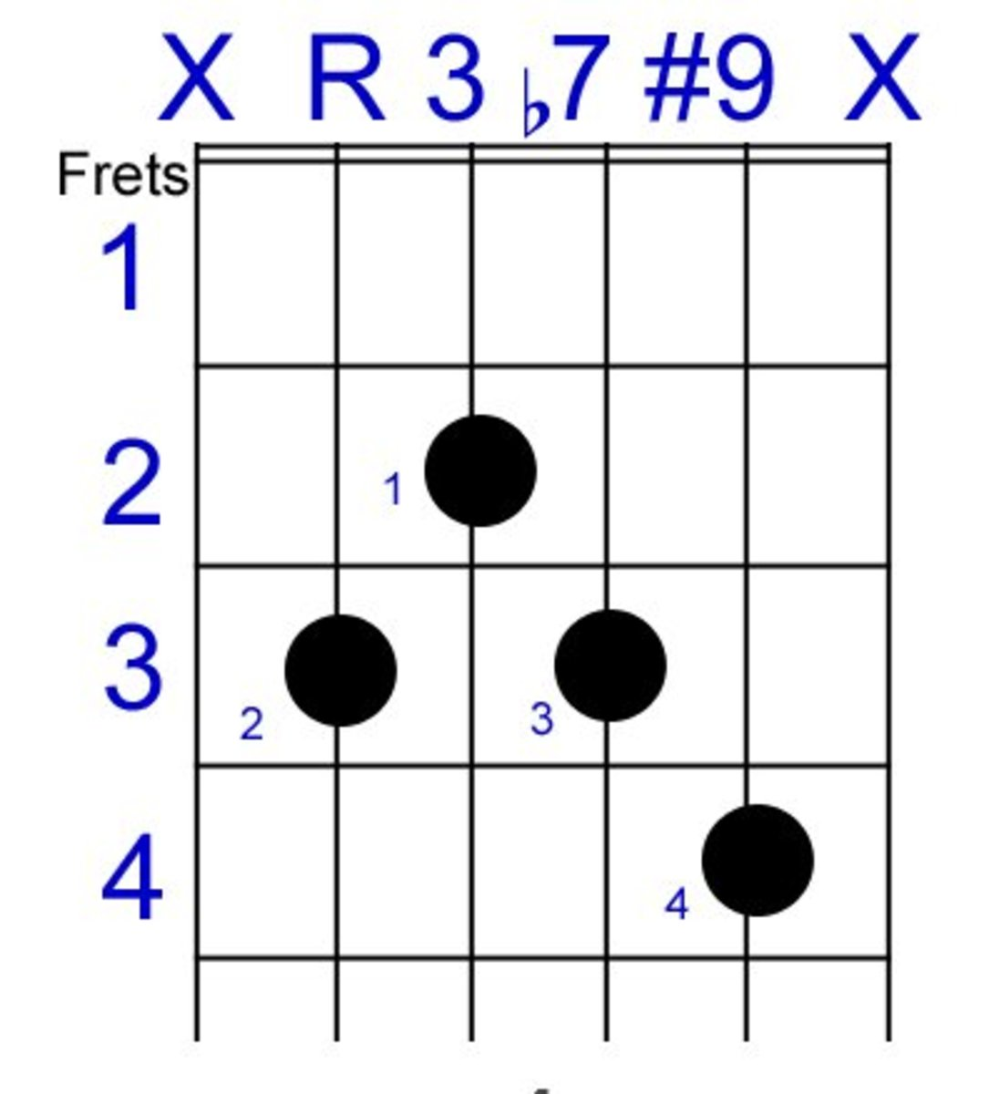 The Hendrix Chord (7#9) - (transposed to C)
