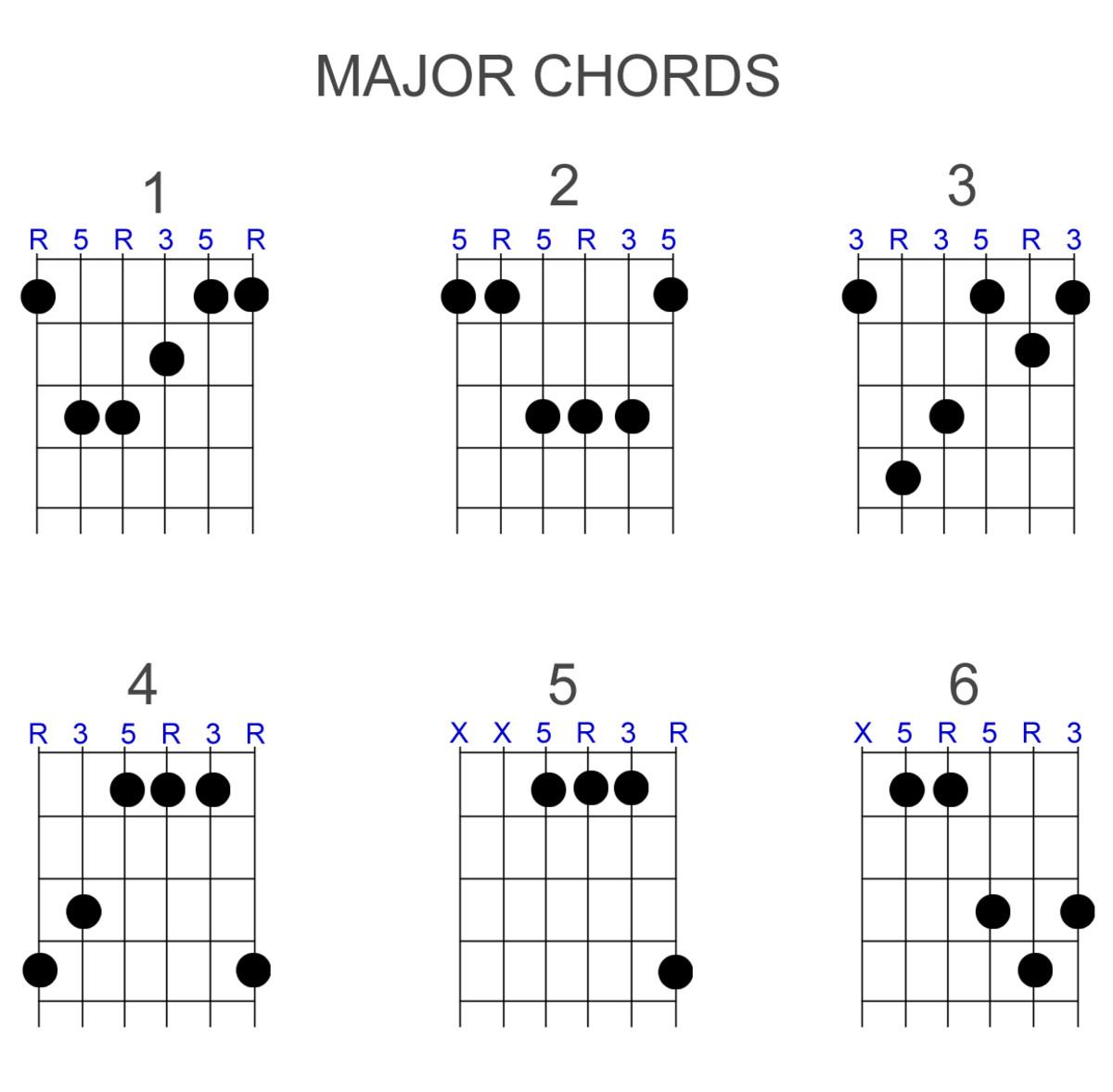 guitar-chords-and-chord-tones-charts