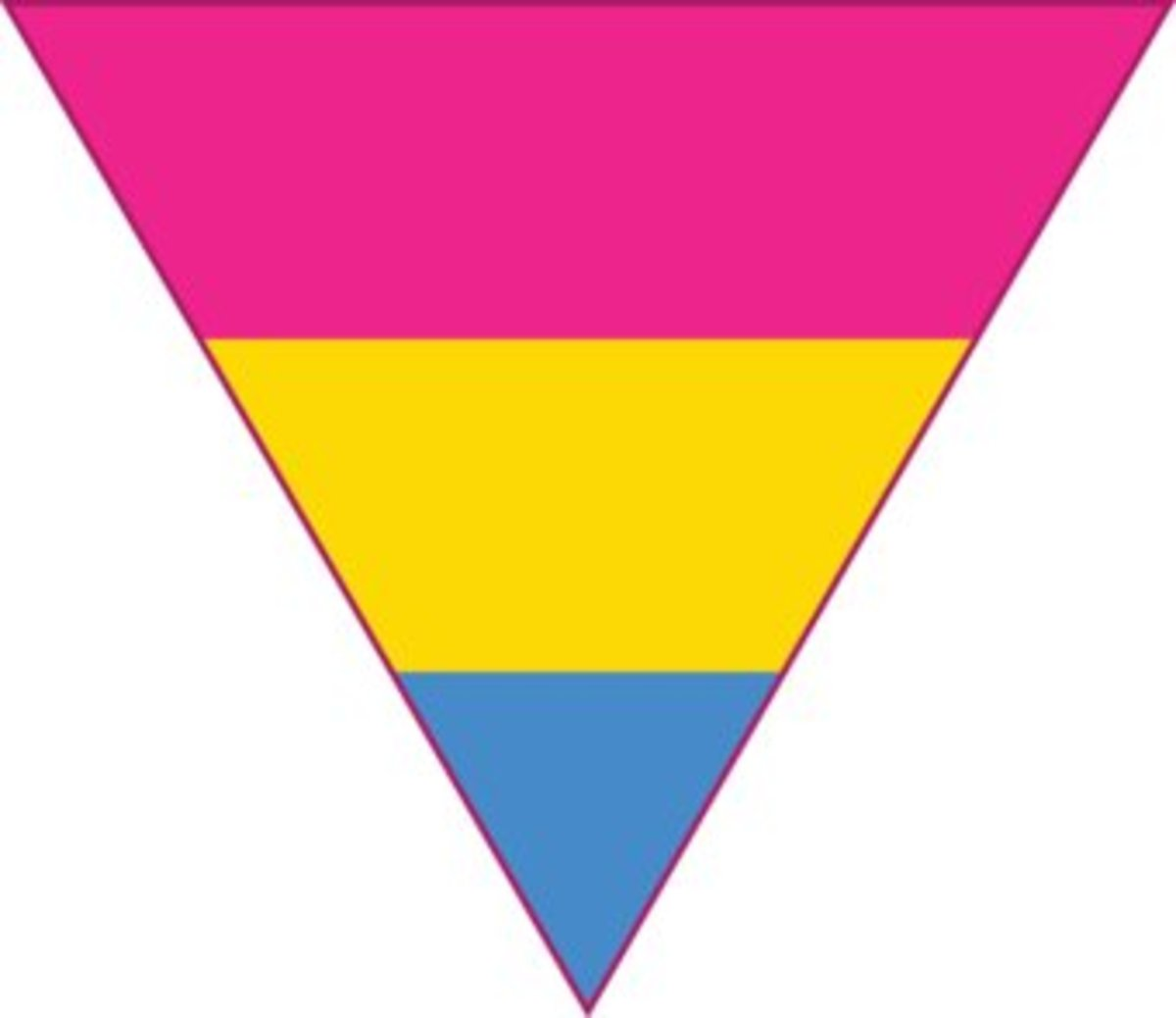 Still gay. (Pansexual colours)