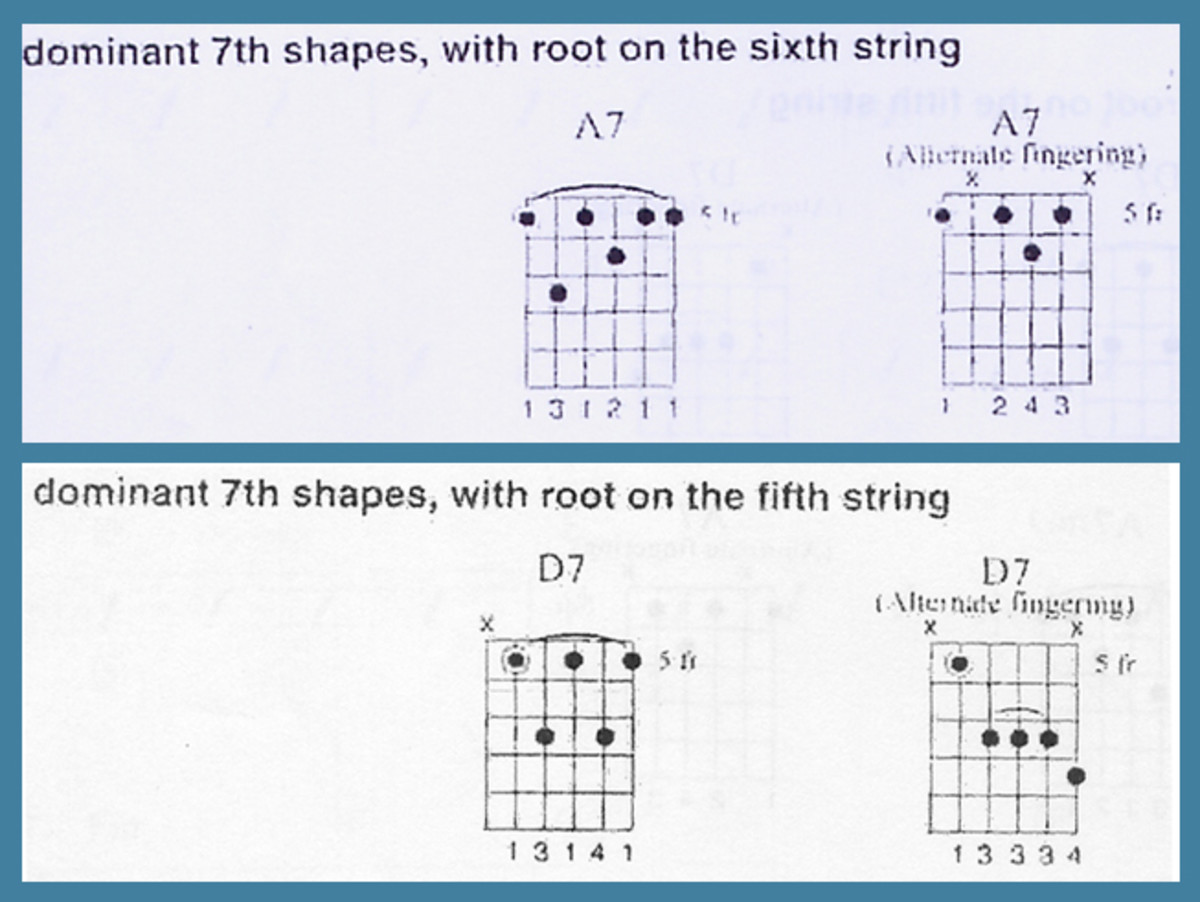 Dominant Seventh Barre Chords