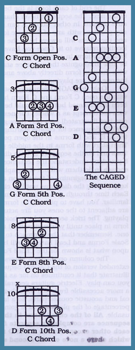 C Major in Five CAGED Positions
